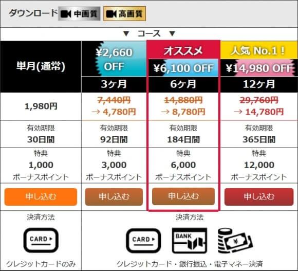 AVVRの料金表